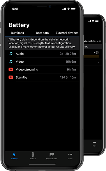 Iphone app to measure battery usage